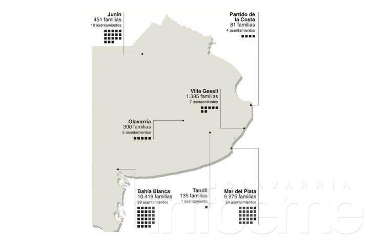 """Mencionan a Olavarría entre las ciudades con """"mini conurbanos"""""""