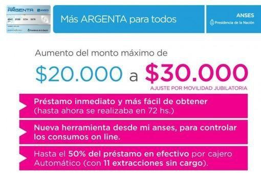 Anuncian aumento del monto máximo de crédito de la tarjeta Argenta