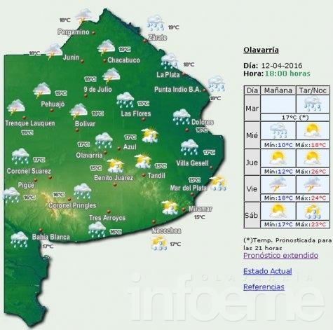 Rige alerta meteorológico para Olavarría