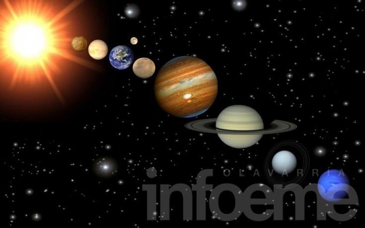 Mercurio, Venus, Júpiter y Saturno podrán verse a simple vista
