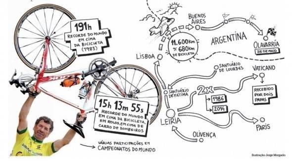 Récord Guinness unirá Portugal y Olavarría en travesía en bicicleta