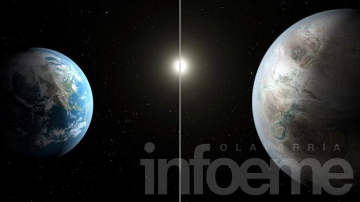 La NASA descubrió un planeta habitable similar a la Tierra