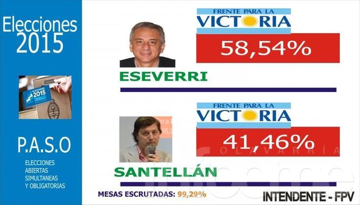 Eseverri será el candidato del Frente para la Victoria