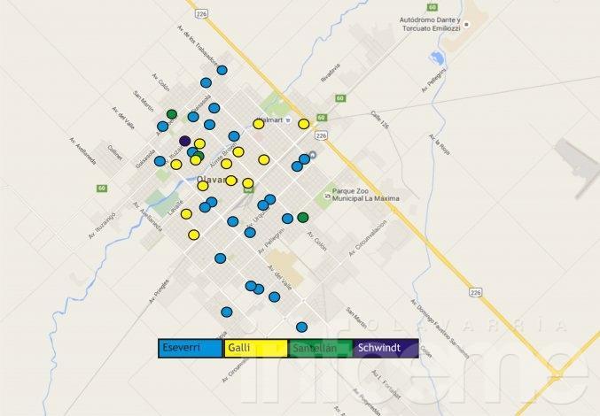 Elecciones en Olavarría: Eseverri ganó en los barrios y Galli en el centro de la ciudad