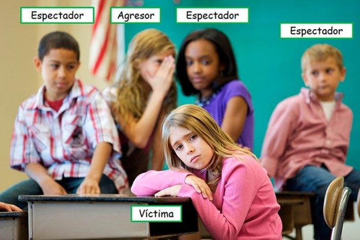 Bullying: Polémica por un seguro para colegios