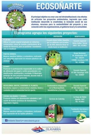 Ecosoñarte: entregaron tapitas para ayudar a Iván González