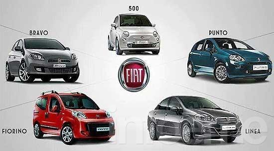 Fiat y Bahía Automotores te llevan a dos cero kilómetro