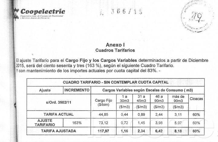 Coopelectric solicitó una suba del 163% en la tarifa del agua